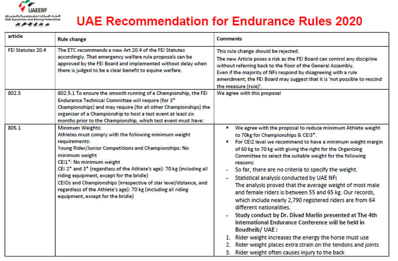 UAE Endurance: Letting the Fox Rule the Hen House